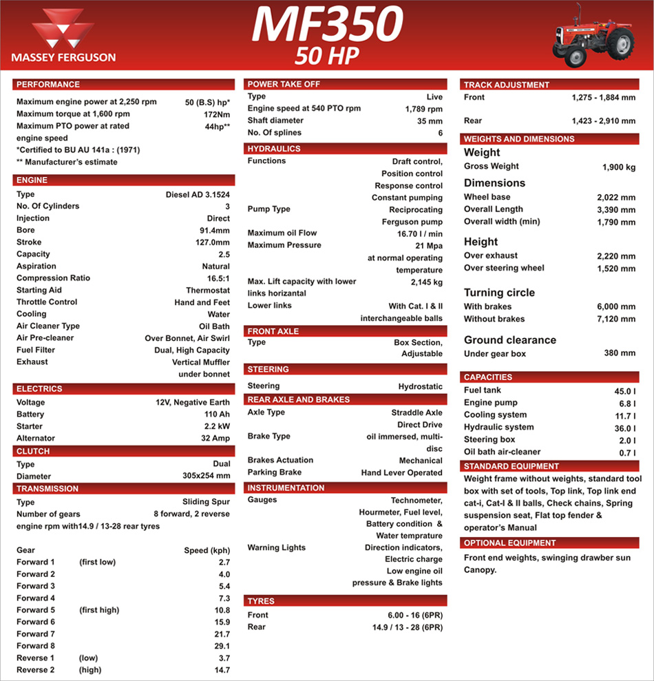 MF350 Tractor Specifications, engine, performance, weight and dimension